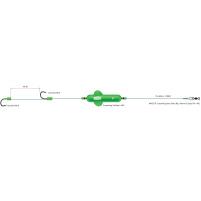 MADCAT - Hotový návazec Screaming basic river rig ´´worm & squid vel. M - 40g