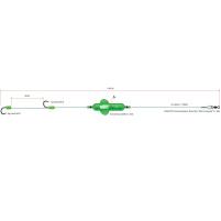 MADCAT - Hotový návazec Screaming basic river rig ´´worm & squid vel. S - 20g